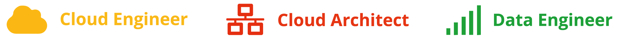 GoogleCloud_certification icons_cloud_horizontal_0120_cmyk_uncoated copia